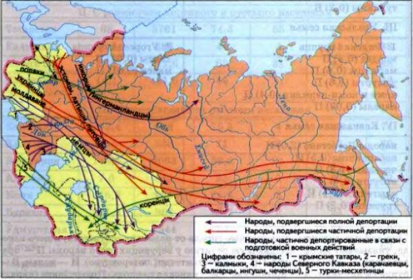 Доклад депортация народов в ссср 3497