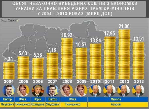 БПП підтримуватиме Виборчий кодекс, закони про імпічмент і ТСК, - Герасимов - Цензор.НЕТ 7950